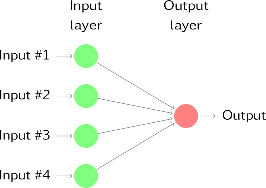 11 3 Neural network models   Forecasting: Principles and Practice